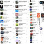 Premium Apple ID with top paid games , apps free download on ios